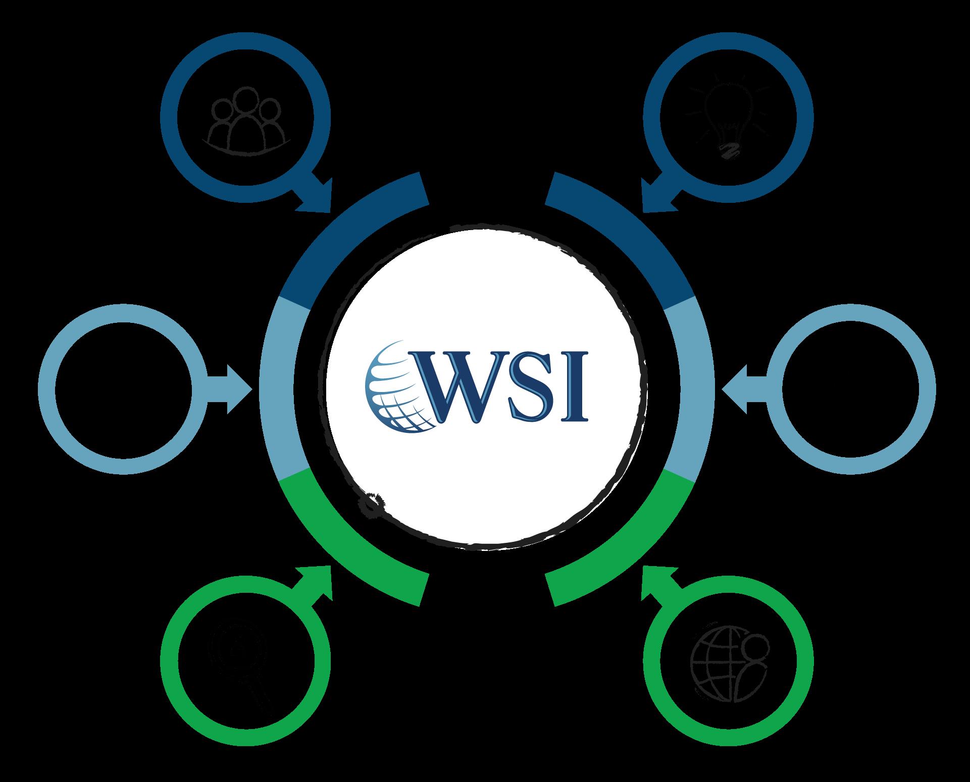 WSI Core Values-01